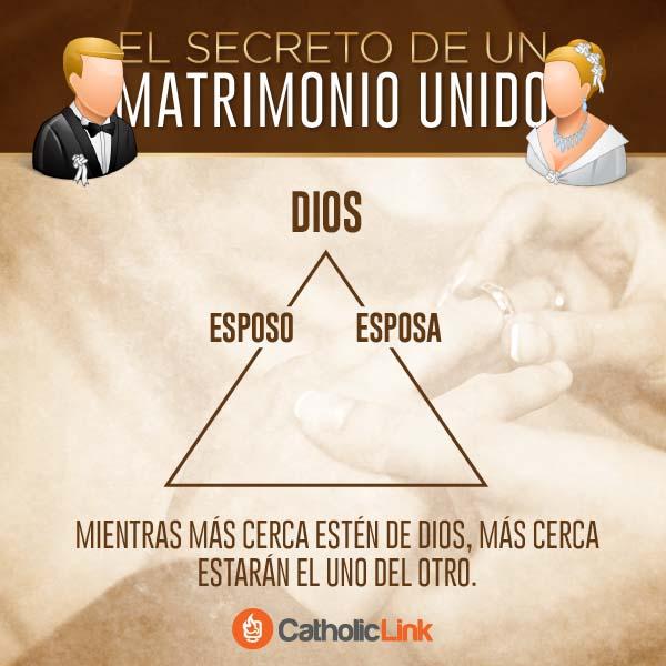 Matrimonio Catolico Con Un Ateo : Video la infidelidad en el matrimonio y una respuesta de fe
