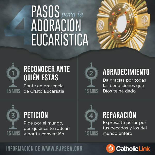 Infografía: 4 pasos para la Adoración Eucarística