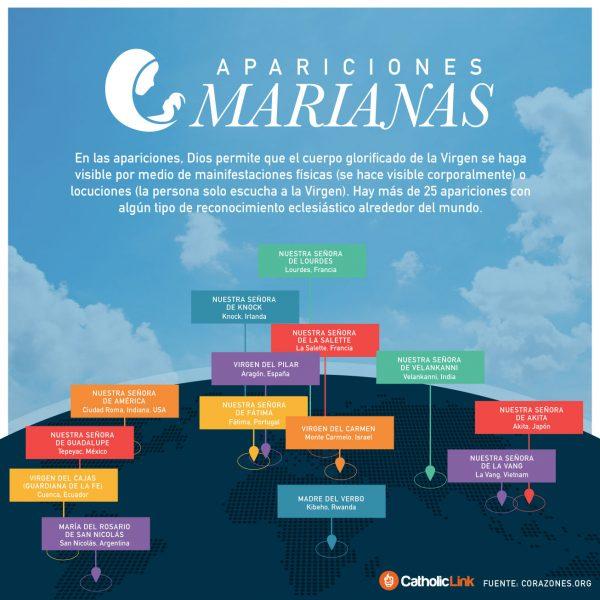 Infografía: Apariciones marianas alrededor del mundo