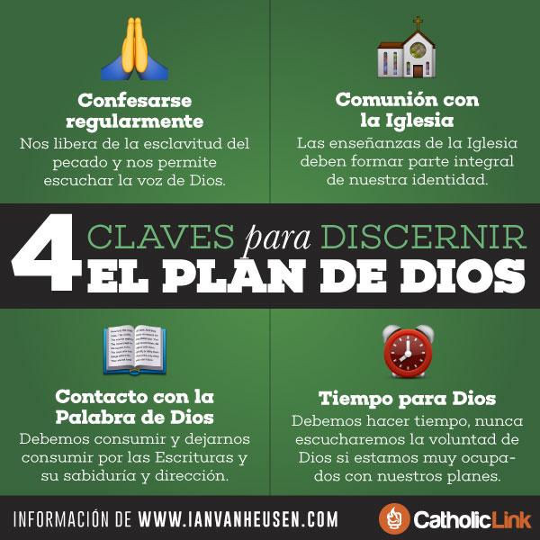 Infografía: 4 claves para discernir el plan de Dios