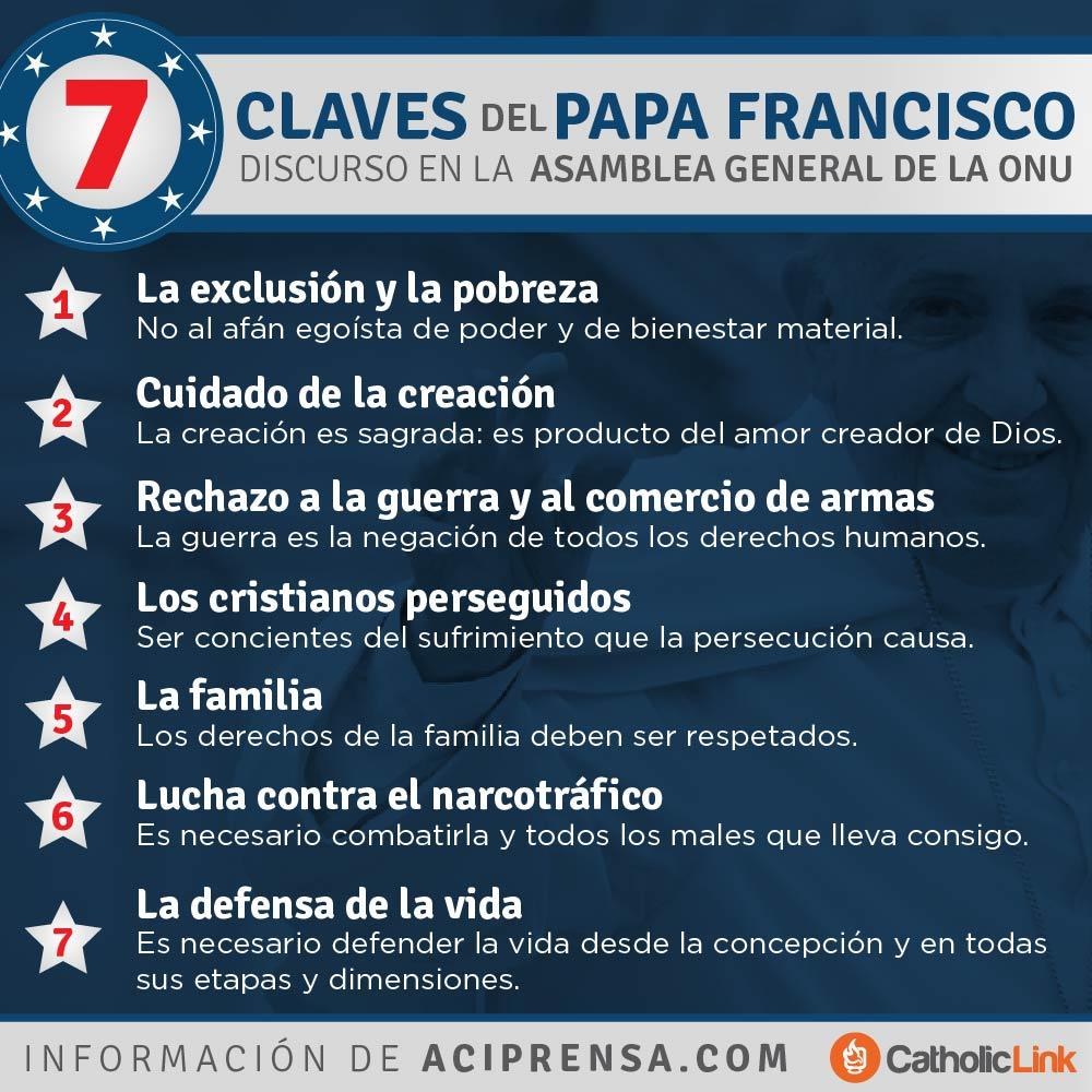 Infografía: 7 claves del discurso del papa frente a la ONU