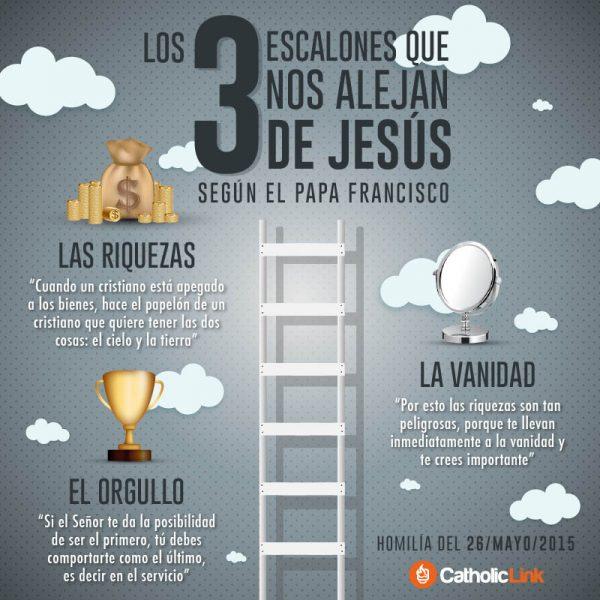 Infografía: 3 escalones que nos alejan de Jesús, Papa Francisco