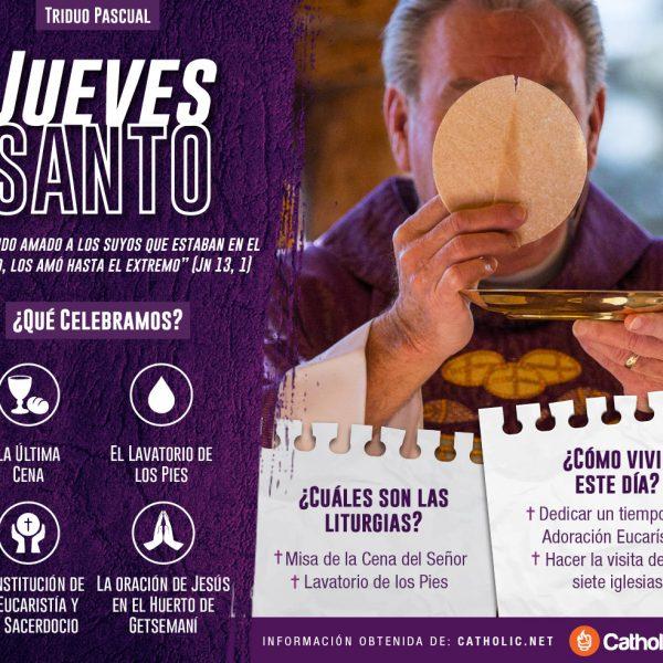 Infografías: ¿Qué recordamos durante la Semana Santa?