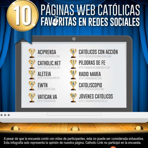 Infografía: Las 10 mejores páginas web católicas en redes sociales