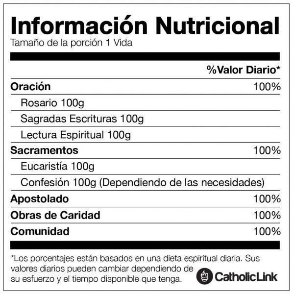 Infografía: Información nutricional espiritual