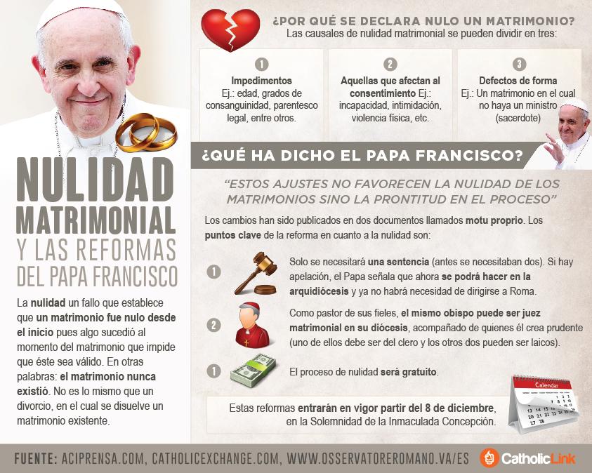En El Matrimonio Catolico Hay Divorcio : Infografía la nulidad matrimonial no es un divorcio