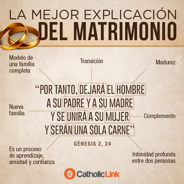 La mejor explicación del Matrimonio según la Biblia