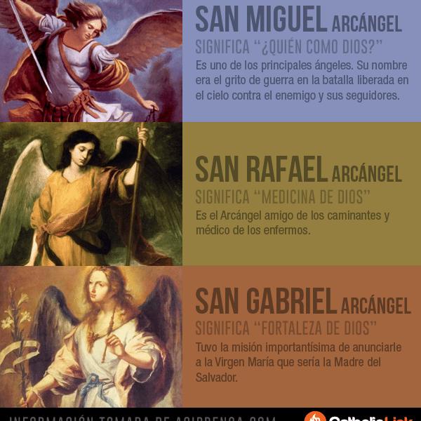 Los arcángeles San Miguel, San Rafael y San Grabriel