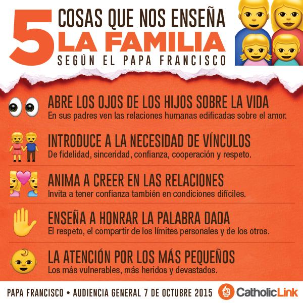 Infografía: 5 cosas que nos enseña la familia según el Papa Francisco