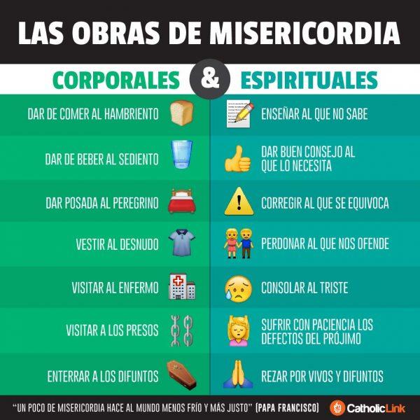 Infografía: Las obras de misericordia