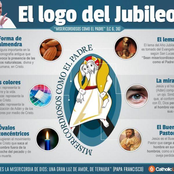 Infografía: Significado del logo del Año de la Misericordia