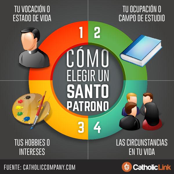 Infografía: ¿Cómo elegir un santo patrono?