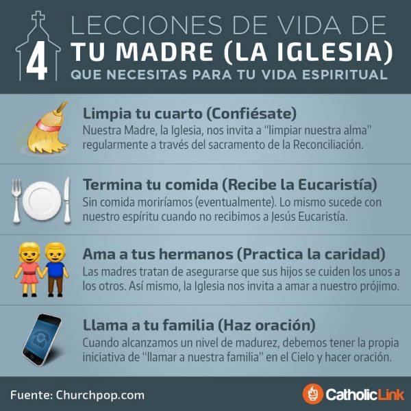 Infografía: 4 lecciones de vida de tu Madre (la Iglesia)