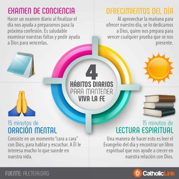 Infografía: 4 hábitos diarios para mantener viva la fe