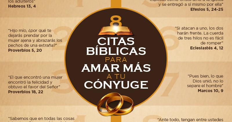 Citas Biblicas Matrimonio Catolico : Infografía citas bíblicas para amar más a tu cónyuge