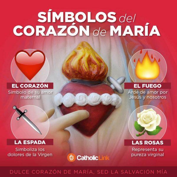 Infografía: Símbolos del Inmaculado Corazón de María