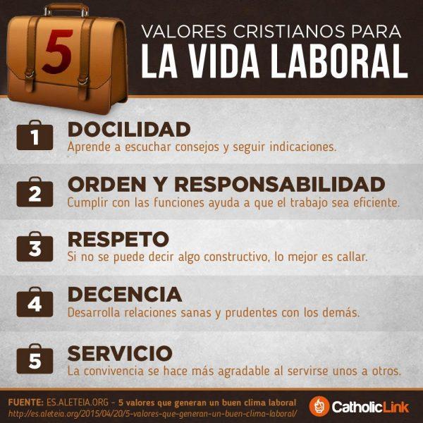 Infografía: 5 valores cristianos para el trabajo