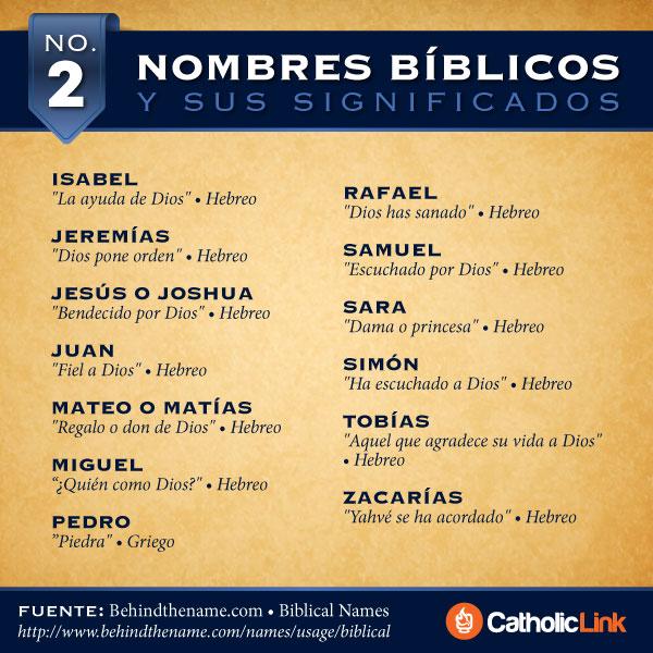 Infografía Nombres Bíblicos Y Sus Significados Catholic Link