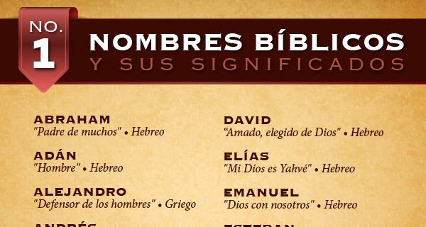 Matrimonio Biblia Quiz : Infografía nombres bíblicos y sus significados catholic