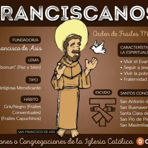 Galería: Órdenes o congregaciones de la Iglesia Católica