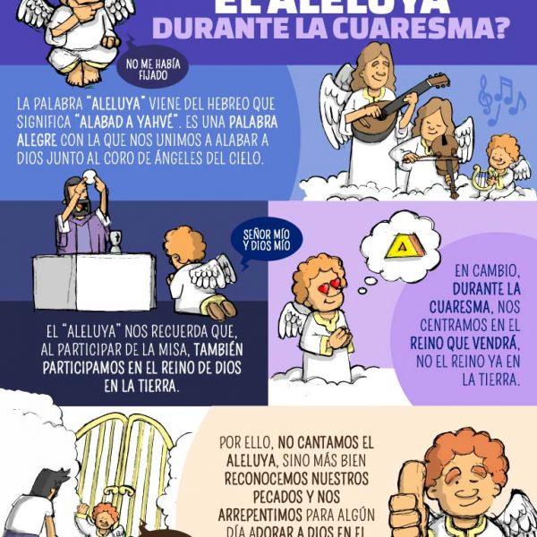 """Infografía: ¿Por qué no cantamos el""""Aleluya"""" en Cuaresma?"""