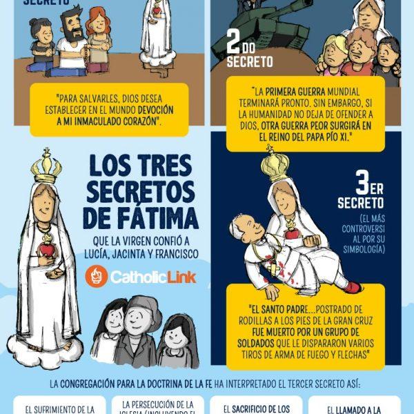 Infografía: Los tres secretos de Fátima