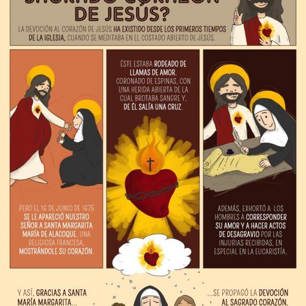Infografía: ¿De dónde nace la devoción al Sagrado Corazón de Jesús?