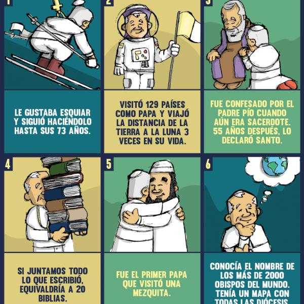 Infografía: 6 datos geniales sobre San Juan Pablo II