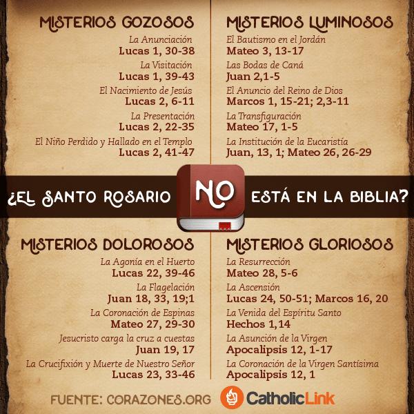 Infografía: ¿El Santo Rosario NO está en la Biblia?