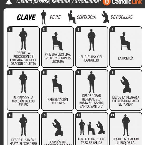 Infografía: Manual para la Santa Misa, cuándo pararse, sentarse y arrodillarse
