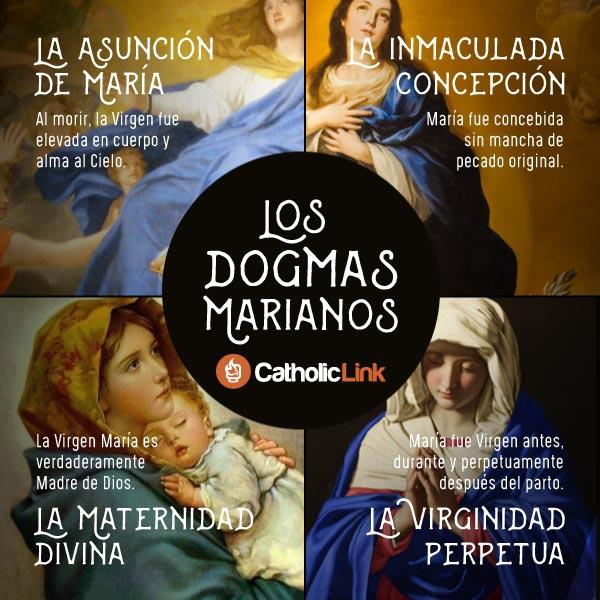 Infografía: Los 4 dogmas marianos