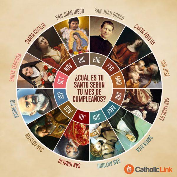 Infografía: ¿Cuál es tu santo según tu mes de cumpleaños?
