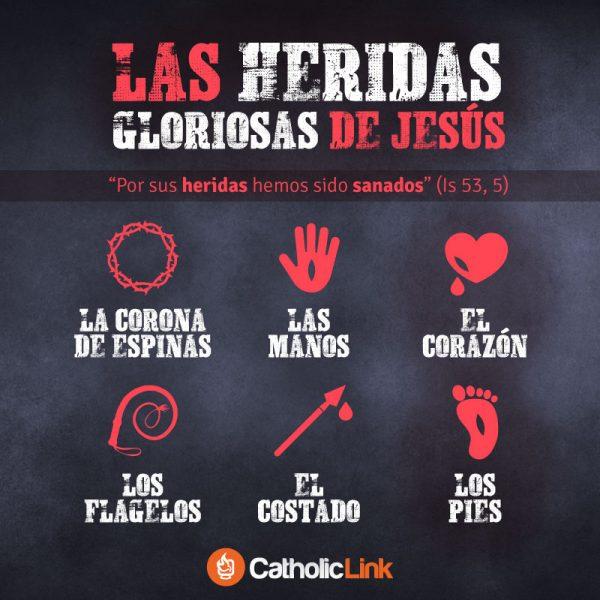 Infografía: Las heridas gloriosas de Jesús