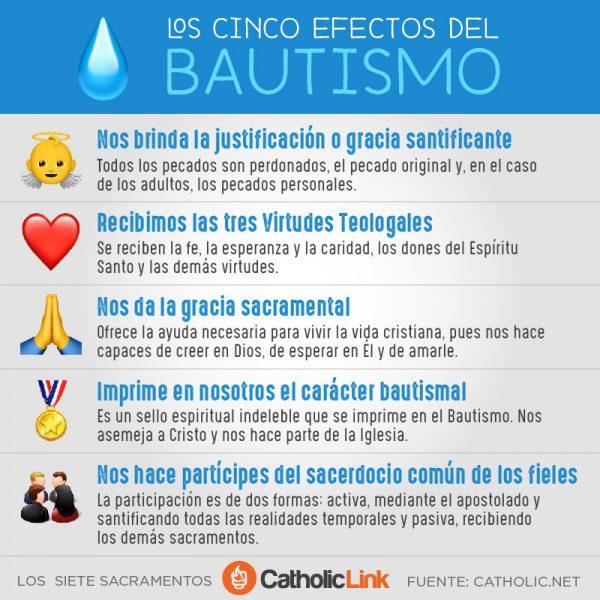 Galería: Los efectos de los siete sacramentos