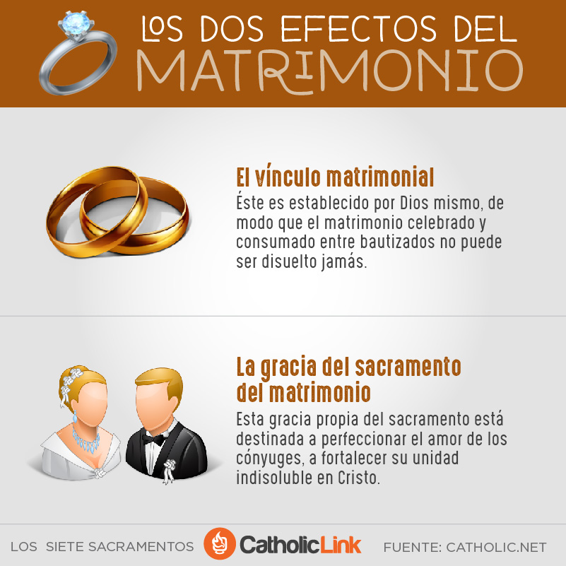 Rito Del Matrimonio Catolico Fuera De La Misa : Peticiones misa matrimonio catolico galería los efectos