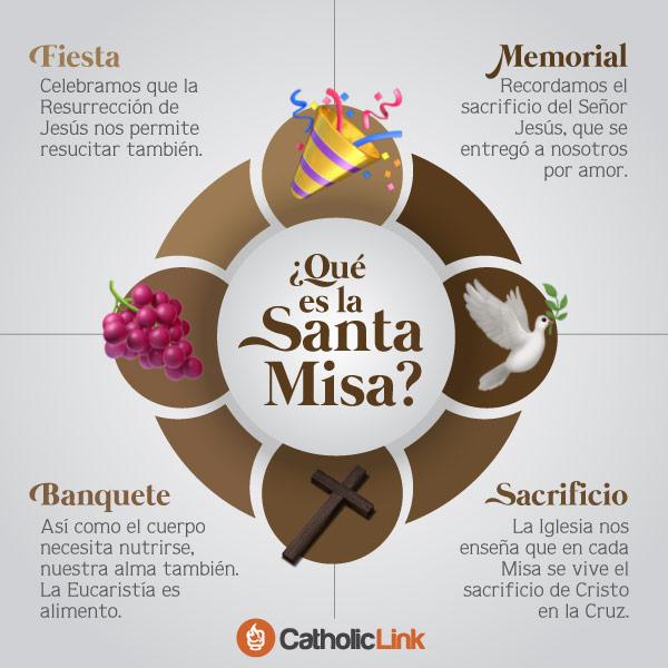 Infografía: ¿Qué es la Santa Misa?