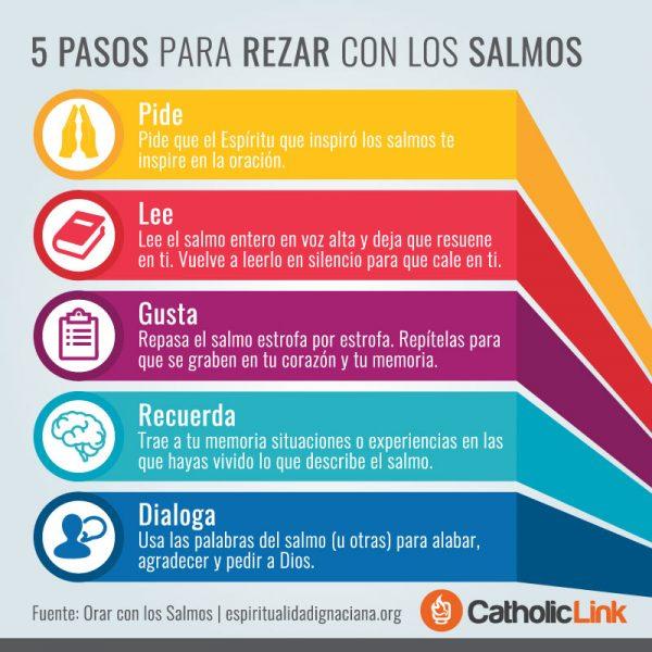 Infografía: 5 pasos para rezar con los salmos