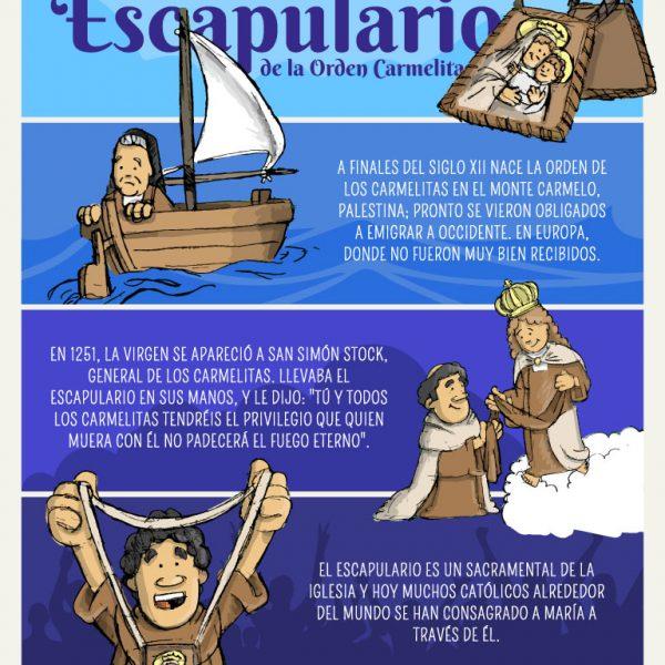 Infografía: La historia del Escapulario de la Orden Carmelita