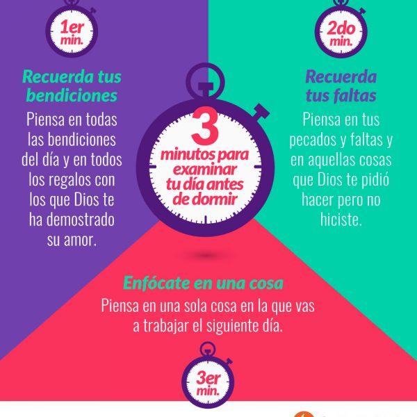 Infografía: 3 minutos para examinar tu día antes de dormir