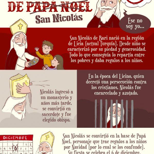 Infografía: La historia de San Nicolás