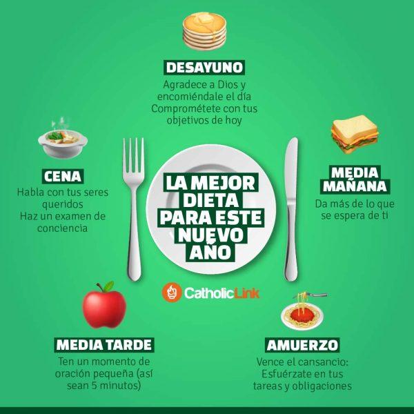 Infografía: La mejor dieta para el nuevo año