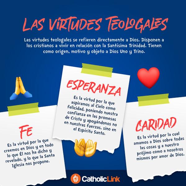 Infografía: Las Virtudes Teologales