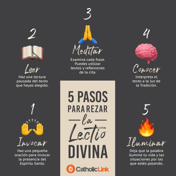 Infografía: 5 pasos para rezar la Lectio Divina