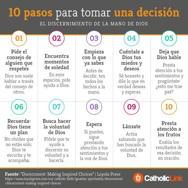 Infografía: 10 pasos para tomar una decisión
