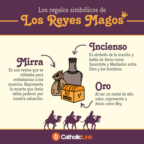 Infografía: Los regalos simbólicos de los Reyes Magos