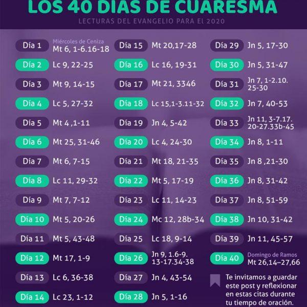Infografía: 40 citas bíblicas para Cuaresma