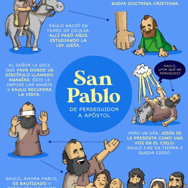 Infografía: San Pablo, de perseguidor a apóstol