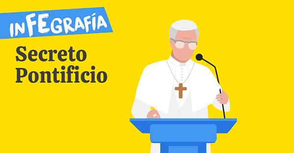 secreto pontificio, ¿Qué es el secreto pontificio? Te explicamos todo con una infografía