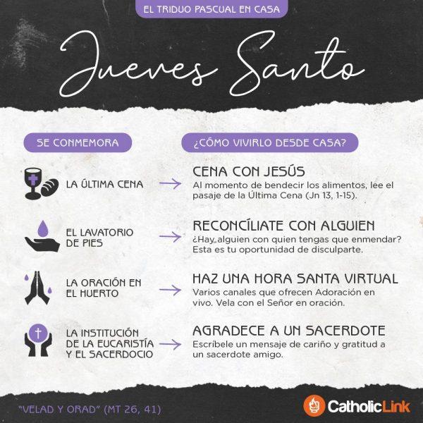 Infografía: El Triduo Pascual desde casa