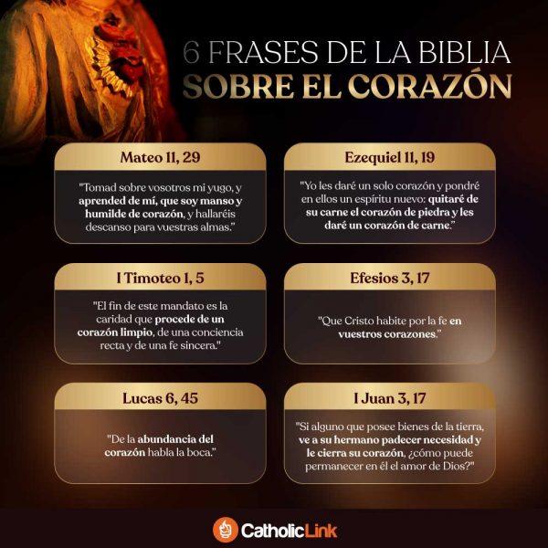 Infografía: 6 frases de la Biblia sobre el corazón
